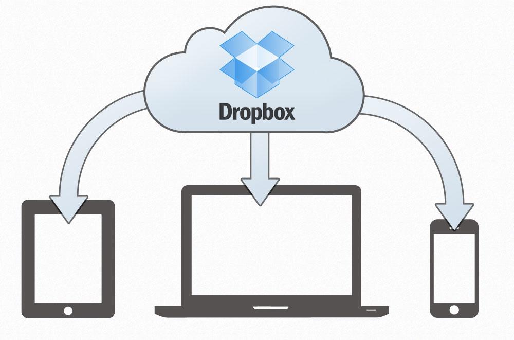 dropbox vn tek - Dropbox và một số thủ thuật giúp sử dụng hiệu quả