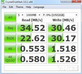 top 5 cong cu kiem tra toc do usb 1 - Top 5 công cụ kiểm tra tốc độ USB hiệu quả