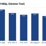 nvidia geforce gtx 1070 ti 13 150x150 - nvidia-geforce-gtx-1070-ti_12