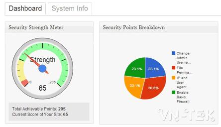 35 plugin seo wordpress 7 - 35 plugin trên WordPress giúp bạn cải thiện thứ hạng trên SERPs