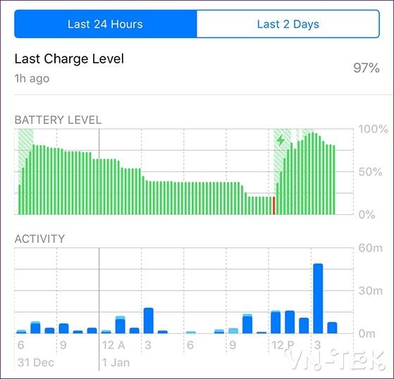 15 meo tiet kiem pin ios 12 1 - Chia sẻ 15 mẹo tiết kiệm pin trên iOS 12