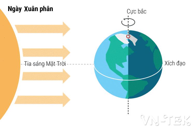 xuan phan - Xuân phân là gì mà Google Doodle để biểu tượng hôm nay?