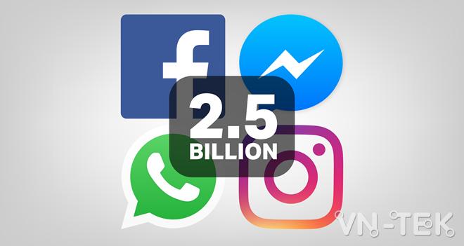 facebook lien ket voi messenger instagram whatsapp - Facebook đã làm gì trong kế hoạch liên kết Instagram, Messenger và WhatsApp?