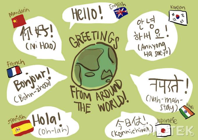 ngon ngu pho bien - Top 25 ngôn ngữ được sử dụng nhiều nhất thế giới